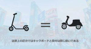 電動キックボードの法律上の区分は原付バイクと同じ